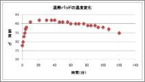 temperature_heat_test.jpg