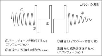 waveform_byLF301_bex.jpg